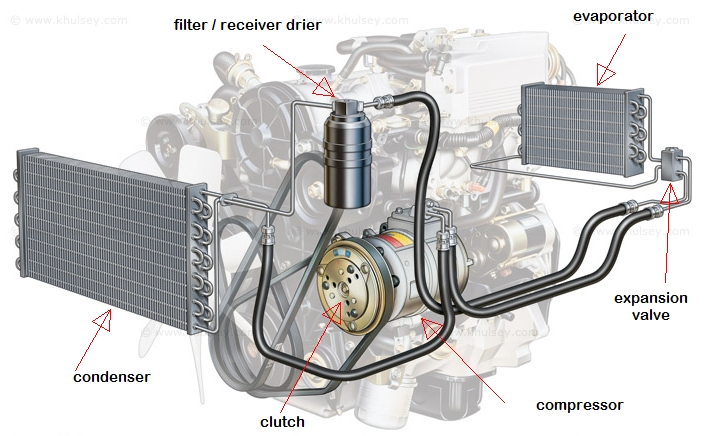 Drive Cool Car Airconditioner Repairs Paarden Eiland Cape Town Service Repairs